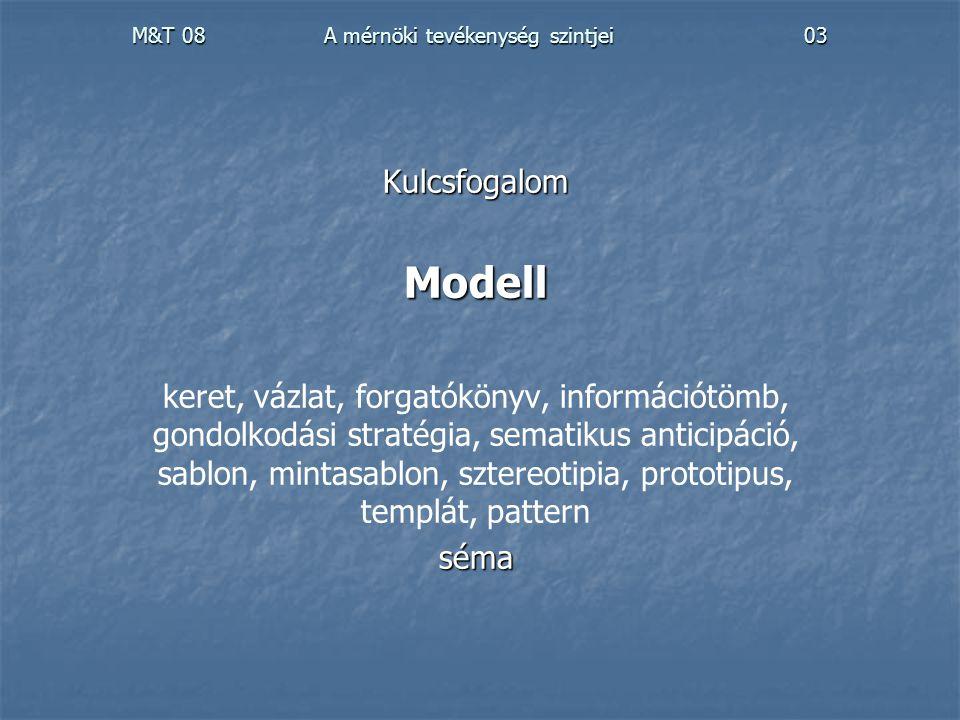 M&T 08 A mérnöki tevékenység szintjei03 KulcsfogalomModell keret, vázlat, forgatókönyv, információtömb, gondolkodási stratégia, sematikus anticipáció,