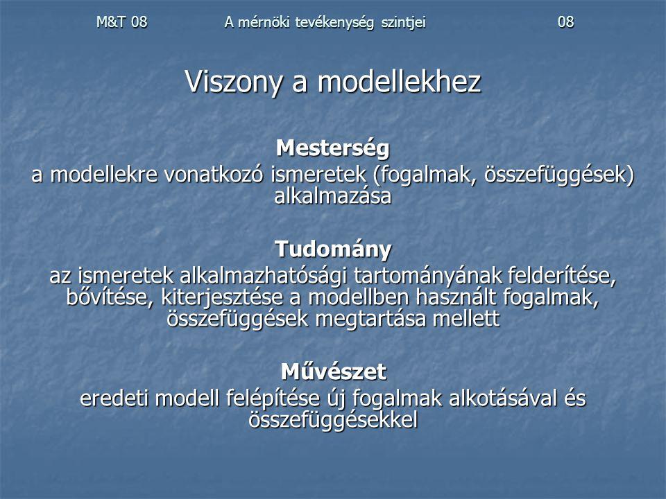 M&T 08 A mérnöki tevékenység szintjei 09 Viszony a modellekhez Mesterség a modellekre vonatkozó ismeretek (fogalmak, összefüggések) alkalmazása BScalapképzés MScmesterképzés