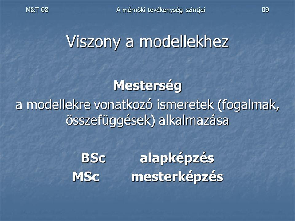 M&T 08 A mérnöki tevékenység szintjei10 modellhez való viszony mester igazolt és széles körben használható modelleket alkalmaz tudós feltárja, szélesíti a modellek érvényességét, alkalmazhatósági tartományát művész feltalálói eredetiséggel lényegi felismeréseket tükröző modelleket alkot
