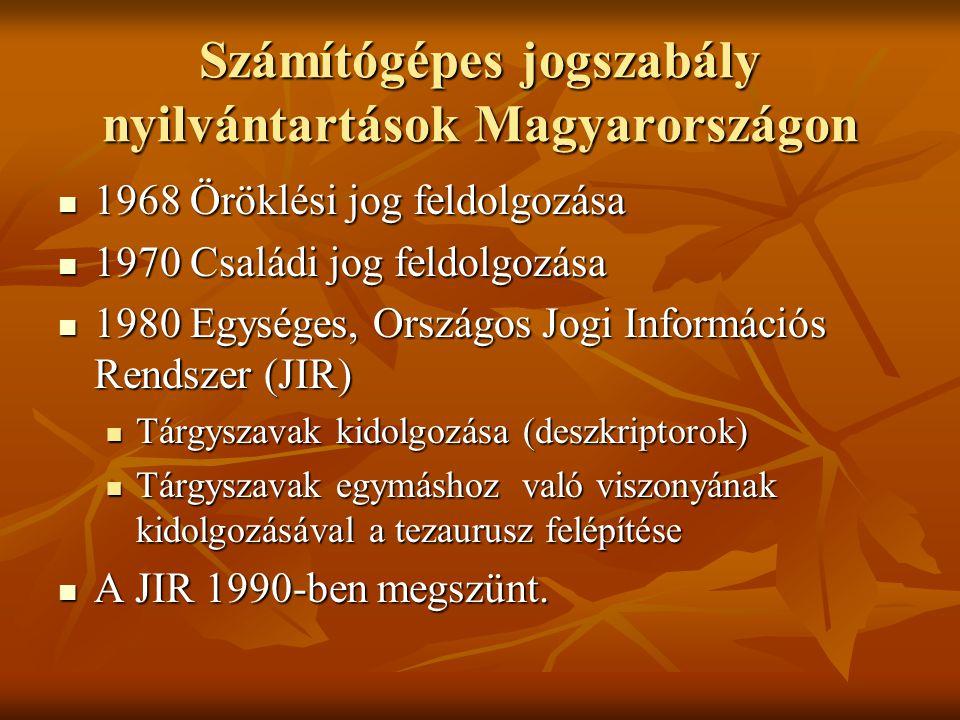 Számítógépes jogszabály nyilvántartások Magyarországon 1968 Öröklési jog feldolgozása 1968 Öröklési jog feldolgozása 1970 Családi jog feldolgozása 197