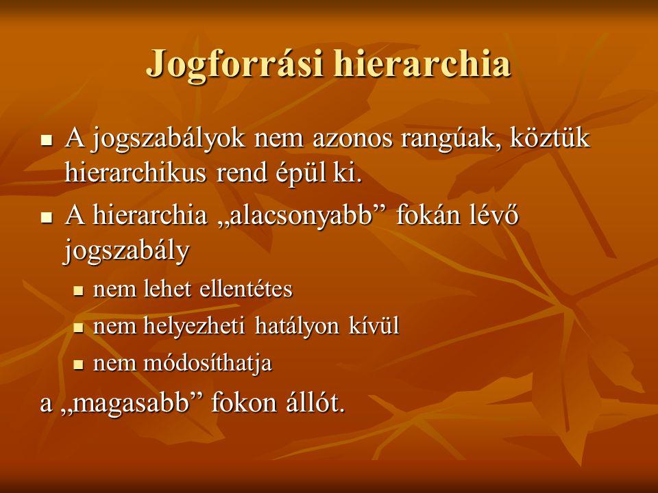 Jogszabály nyilvántartó rendszerek jelenleg Magyarországon HIVATALOS JOGSZABÁLYTÁR (CD-JOGÁSZ) HIVATALOS JOGSZABÁLYTÁR (CD-JOGÁSZ) Ez az egyetlen közhiteles szövegű jogszabály- nyilvántartás Magyarországon Ez az egyetlen közhiteles szövegű jogszabály- nyilvántartás Magyarországon Az 1991-ben kiadott Hatályos Jogszabályok Gyűjteményén alapul, frissítése a Magyar Közlöny nyomdai tőpéldányainak alapján történik, így nem lehet adatbeviteli hiba.