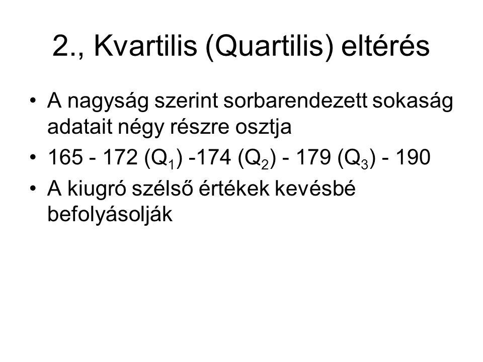 2., Kvartilis (Quartilis) eltérés A nagyság szerint sorbarendezett sokaság adatait négy részre osztja 165 - 172 (Q 1 ) -174 (Q 2 ) - 179 (Q 3 ) - 190