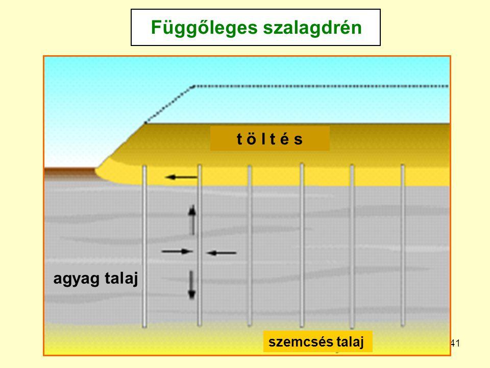 41 t ö l t é s agyag talaj szemcsés talaj Függőleges szalagdrén