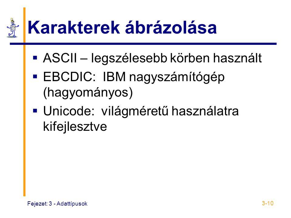 Fejezet: 3 - Adattípusok 3-10 Karakterek ábrázolása  ASCII – legszélesebb körben használt  EBCDIC: IBM nagyszámítógép (hagyományos)  Unicode: világméretű használatra kifejlesztve