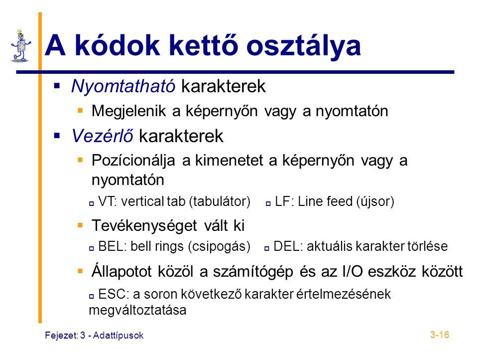Fejezet: 3 - Adattípusok 3-16 A kódok kettő osztálya  Nyomtatható karakterek  Megjelenik a képernyőn vagy a nyomtatón  Vezérlő karakterek  Pozícionálja a kimenetet a képernyőn vagy a nyomtatón  Tevékenységet vált ki  Állapotot közöl a számítógép és az I/O eszköz között  VT: vertical tab (tabulátor)  LF: Line feed (újsor)  ESC: a soron következő karakter értelmezésének megváltoztatása  BEL: bell rings (csipogás)  DEL: aktuális karakter törlése