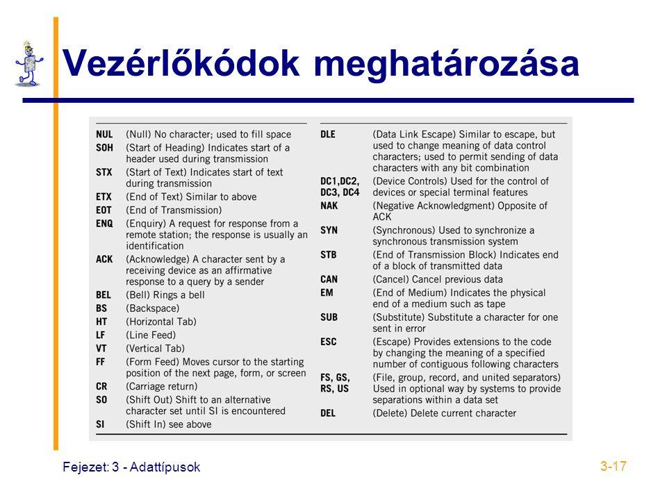 Fejezet: 3 - Adattípusok 3-17 Vezérlőkódok meghatározása