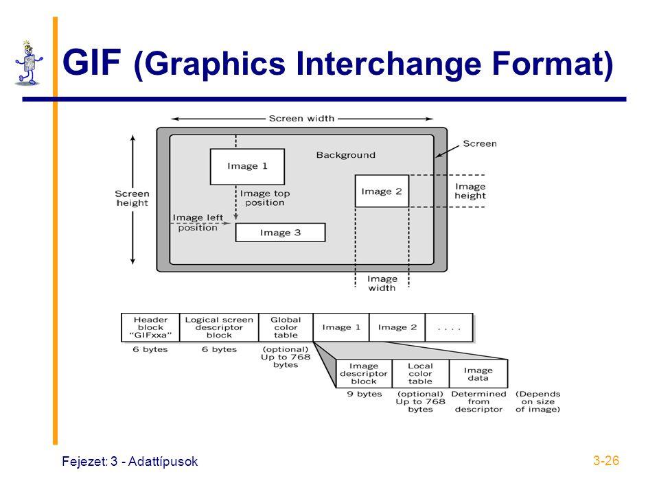 Fejezet: 3 - Adattípusok 3-26 GIF (Graphics Interchange Format)