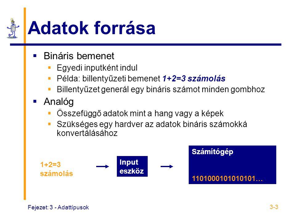 Fejezet: 3 - Adattípusok 3-3 Adatok forrása  Bináris bemenet  Egyedi inputként indul  Példa: billentyűzeti bemenet 1+2=3 számolás  Billentyűzet generál egy bináris számot minden gombhoz  Analóg  Összefüggő adatok mint a hang vagy a képek  Szükséges egy hardver az adatok bináris számokká konvertálásához Számítógép 1101000101010101… Input eszköz 1+2=3 számolás