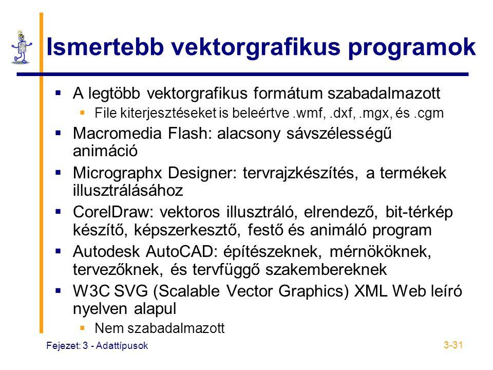 Fejezet: 3 - Adattípusok 3-31 Ismertebb vektorgrafikus programok  A legtöbb vektorgrafikus formátum szabadalmazott  File kiterjesztéseket is beleértve.wmf,.dxf,.mgx, és.cgm  Macromedia Flash: alacsony sávszélességű animáció  Micrographx Designer: tervrajzkészítés, a termékek illusztrálásához  CorelDraw: vektoros illusztráló, elrendező, bit-térkép készítő, képszerkesztő, festő és animáló program  Autodesk AutoCAD: építészeknek, mérnököknek, tervezőknek, és tervfüggő szakembereknek  W3C SVG (Scalable Vector Graphics) XML Web leíró nyelven alapul  Nem szabadalmazott