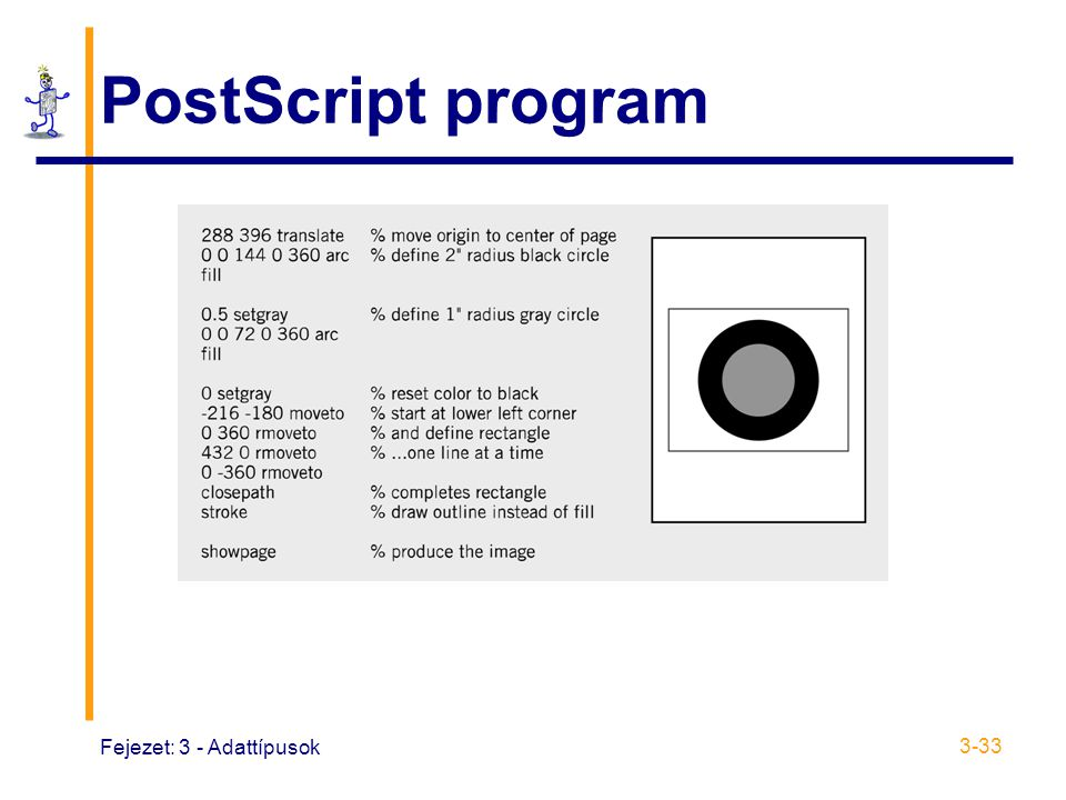 Fejezet: 3 - Adattípusok 3-33 PostScript program