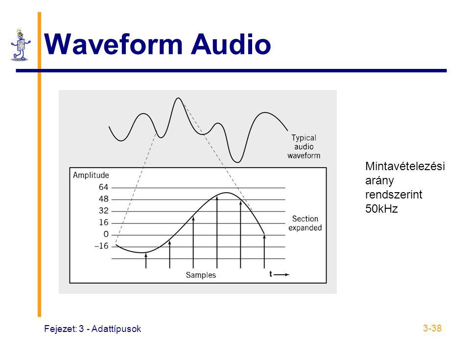 Fejezet: 3 - Adattípusok 3-38 Waveform Audio Mintavételezési arány rendszerint 50kHz