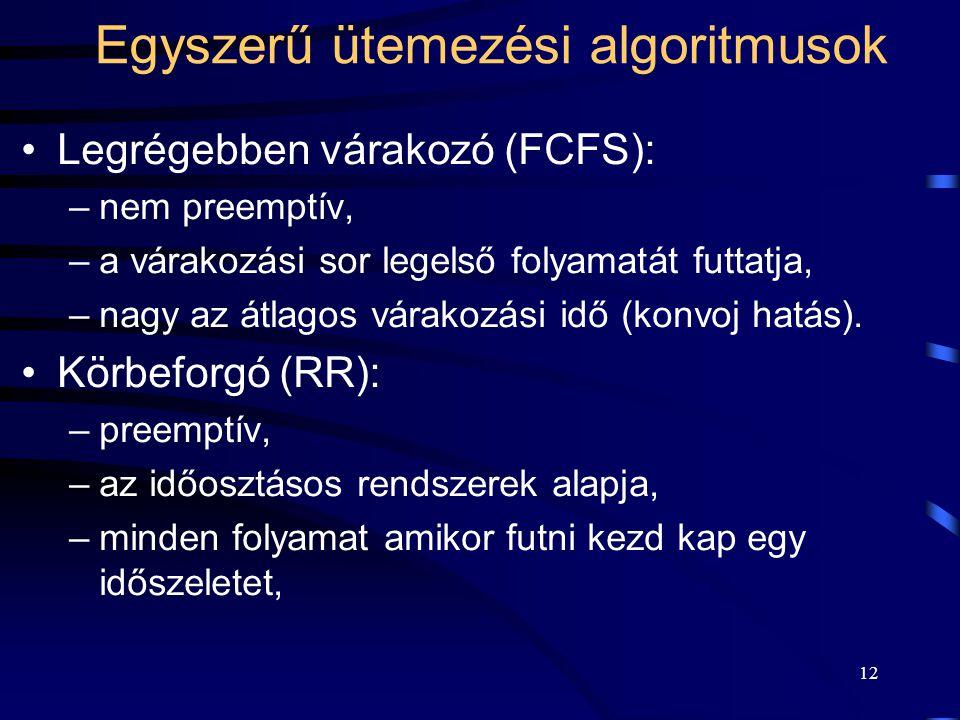 12 Egyszerű ütemezési algoritmusok Legrégebben várakozó (FCFS): –nem preemptív, –a várakozási sor legelső folyamatát futtatja, –nagy az átlagos várakozási idő (konvoj hatás).