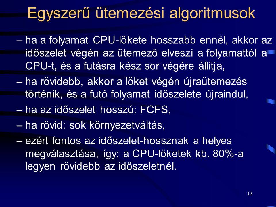 13 Egyszerű ütemezési algoritmusok –ha a folyamat CPU-lökete hosszabb ennél, akkor az időszelet végén az ütemező elveszi a folyamattól a CPU-t, és a futásra kész sor végére állítja, –ha rövidebb, akkor a löket végén újraütemezés történik, és a futó folyamat időszelete újraindul, –ha az időszelet hosszú: FCFS, –ha rövid: sok környezetváltás, –ezért fontos az időszelet-hossznak a helyes megválasztása, így: a CPU-löketek kb.