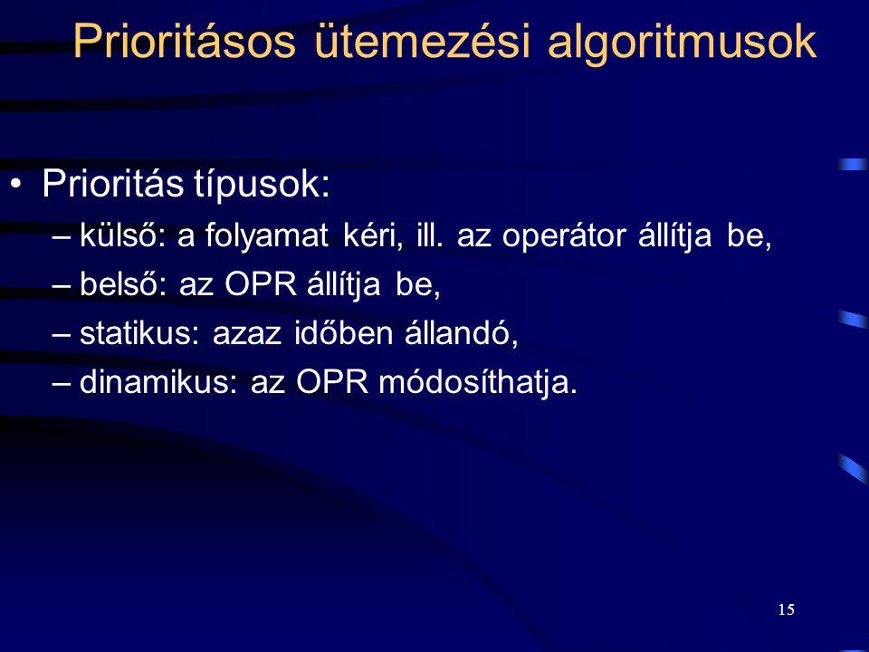 15 Prioritásos ütemezési algoritmusok Prioritás típusok: –külső: a folyamat kéri, ill.