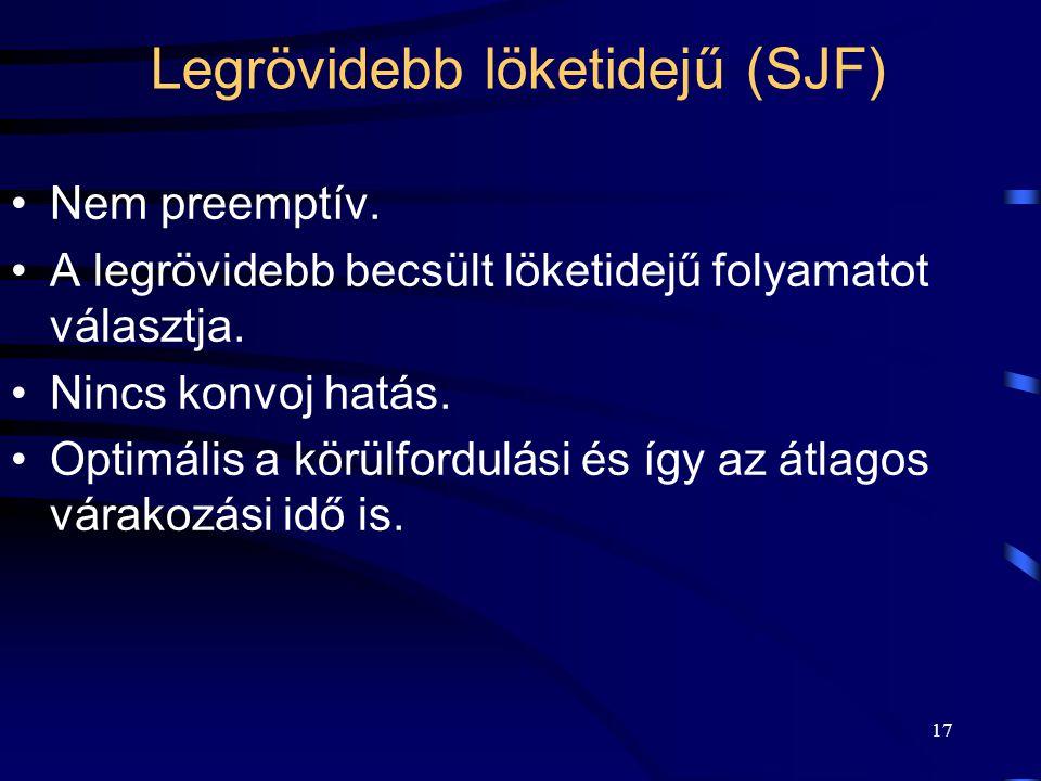 17 Legrövidebb löketidejű (SJF) Nem preemptív.