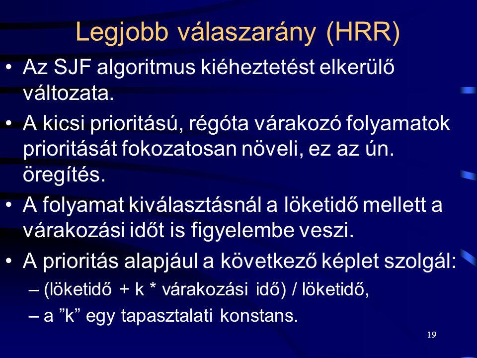 19 Legjobb válaszarány (HRR) Az SJF algoritmus kiéheztetést elkerülő változata.