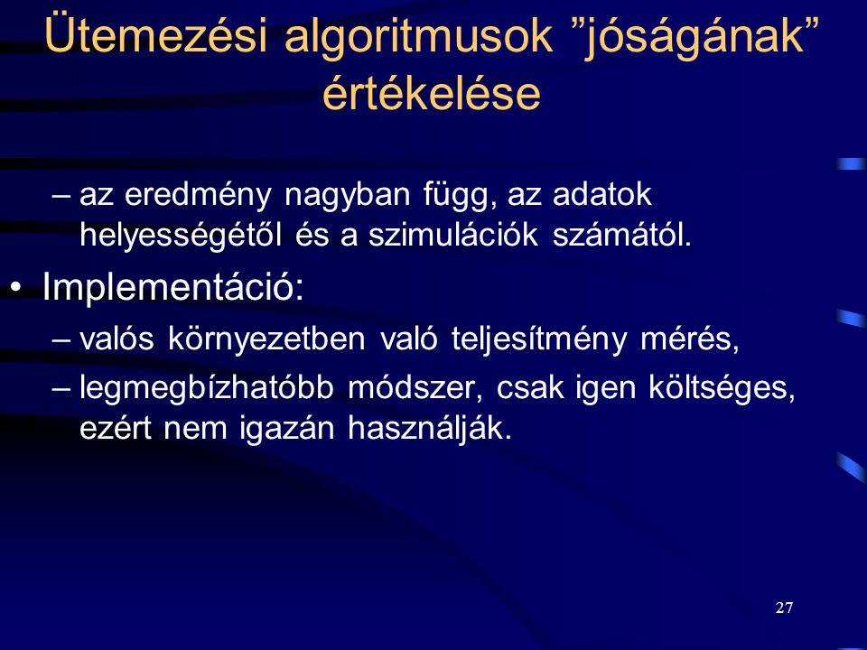 27 Ütemezési algoritmusok jóságának értékelése –az eredmény nagyban függ, az adatok helyességétől és a szimulációk számától.