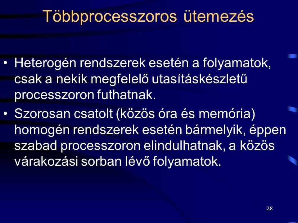 28 Többprocesszoros ütemezés Heterogén rendszerek esetén a folyamatok, csak a nekik megfelelő utasításkészletű processzoron futhatnak.