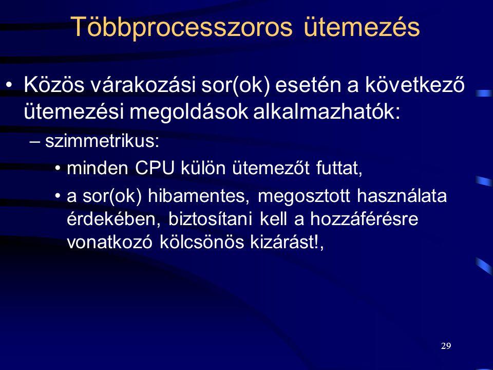 29 Többprocesszoros ütemezés Közös várakozási sor(ok) esetén a következő ütemezési megoldások alkalmazhatók: –szimmetrikus: minden CPU külön ütemezőt futtat, a sor(ok) hibamentes, megosztott használata érdekében, biztosítani kell a hozzáférésre vonatkozó kölcsönös kizárást!,