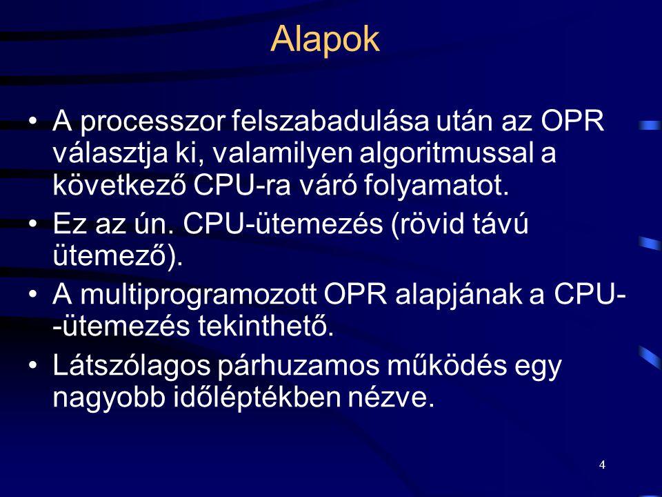4 Alapok A processzor felszabadulása után az OPR választja ki, valamilyen algoritmussal a következő CPU-ra váró folyamatot.