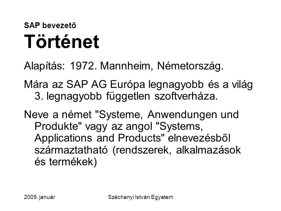 2005.januárSzéchenyi István Egyetem SAP bevezető, történet Mérföldkövek 1979.