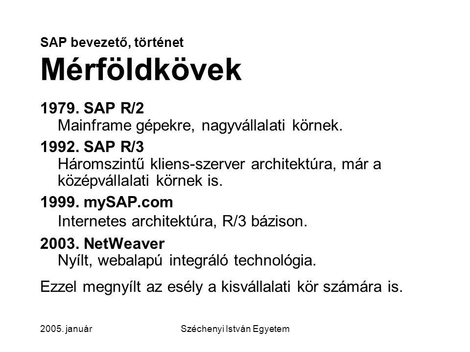 2005.januárSzéchenyi István Egyetem SAP bevezető, történet Események 1 1992.