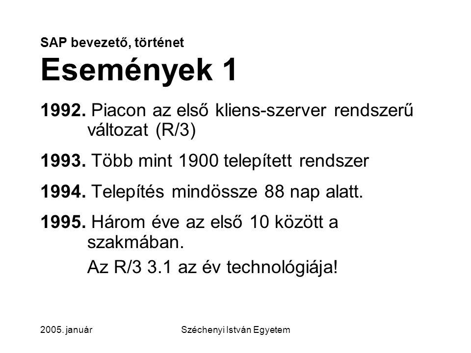 2005.januárSzéchenyi István Egyetem SAP bevezető, történet Események 2 1996.