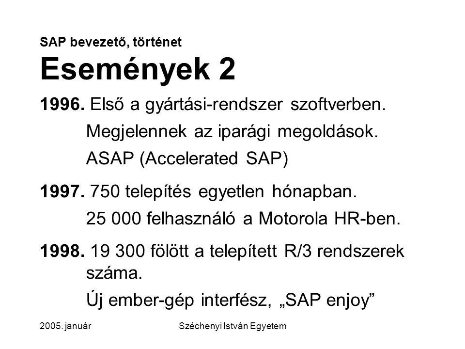 2005.januárSzéchenyi István Egyetem SAP bevezető, történet Események 3 2000.