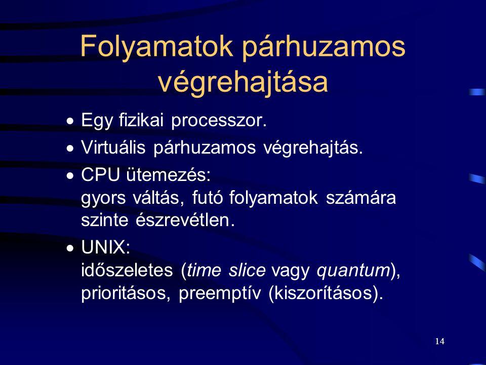 13 Interface-ek OPR interface-ek: Programozói interface (rendszerhívások): –folyamat  OPR. Periféria interface: –OPR  I/O eszközök (perifériák).