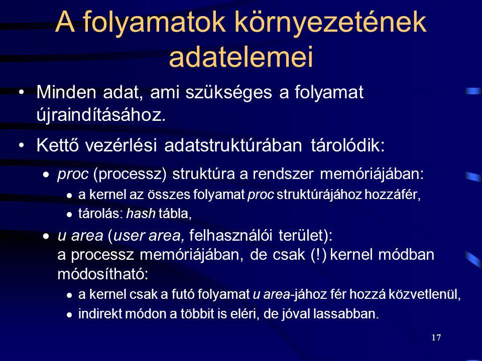 16 A folyamatok környezetének adatelemei a UNIX-ban