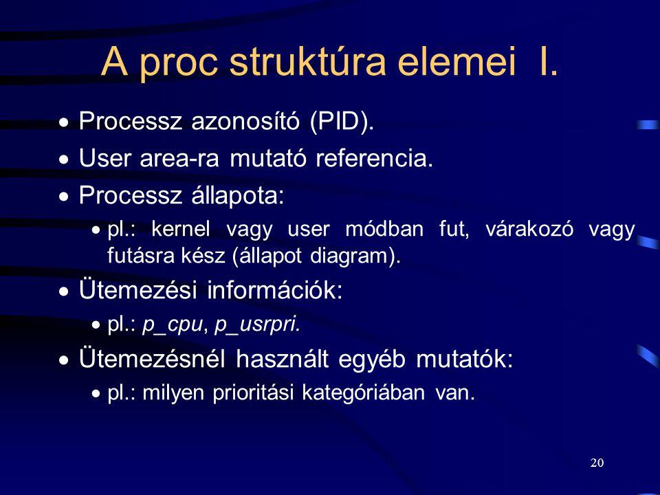 19 Folyamat környezet leíró adatok Proc1 Proc2 Proc3.