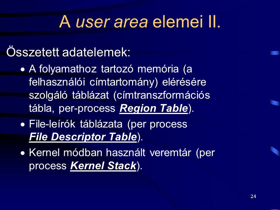 23 A user area elemei I. Egyszerű adatelemek:  PCB (hardver környezet, regiszterek).