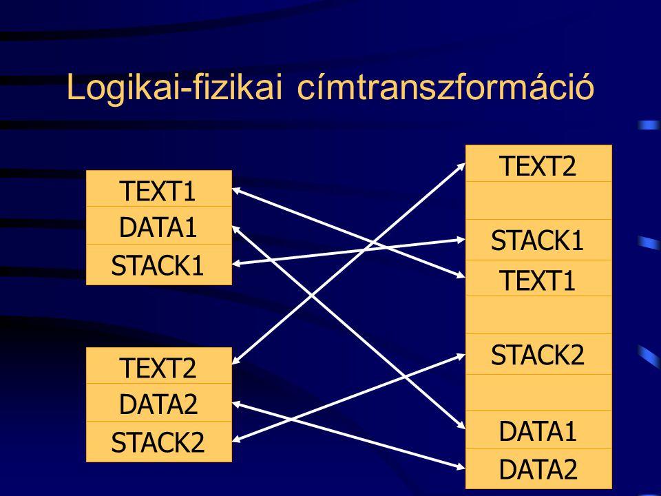 30 Logikai-fizikai címtranszformáció