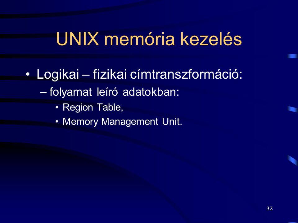 31 Logikai-fizikai címtranszformáció TEXT1 DATA1 STACK1 TEXT2 STACK1 TEXT1 STACK2 DATA1 DATA2 TEXT2 DATA2 STACK2