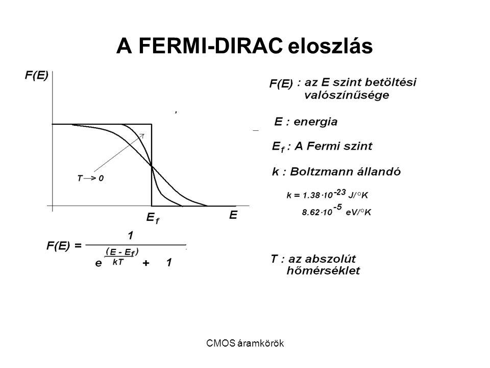 CMOS áramkörök A FERMI-DIRAC eloszlás