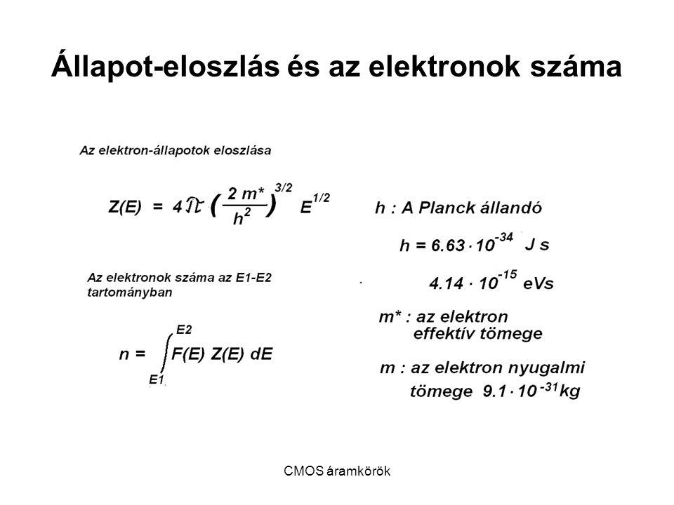 CMOS áramkörök Állapot-eloszlás és az elektronok száma