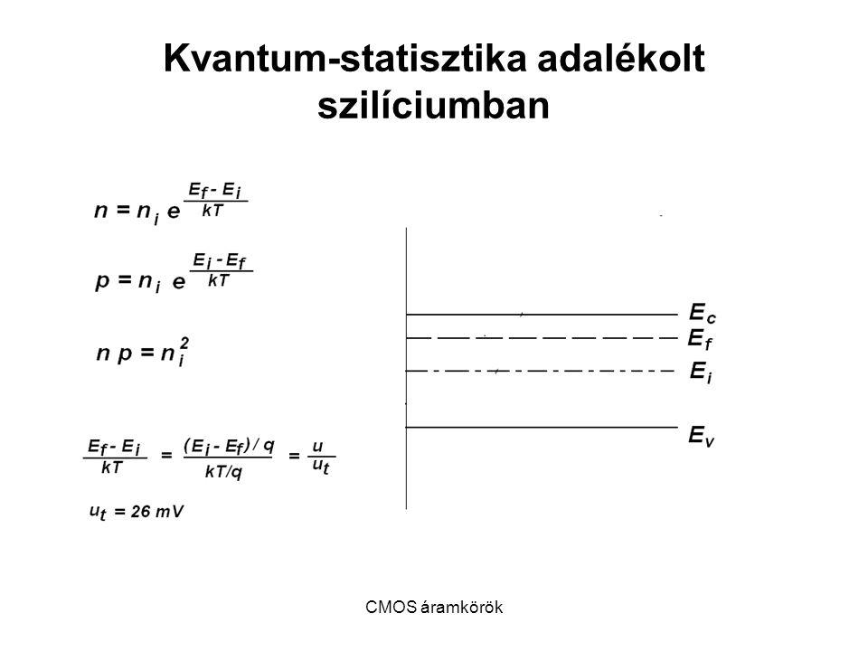 CMOS áramkörök Kvantum-statisztika adalékolt szilíciumban