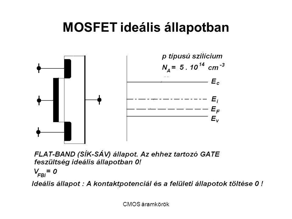CMOS áramkörök MOSFET ideális állapotban