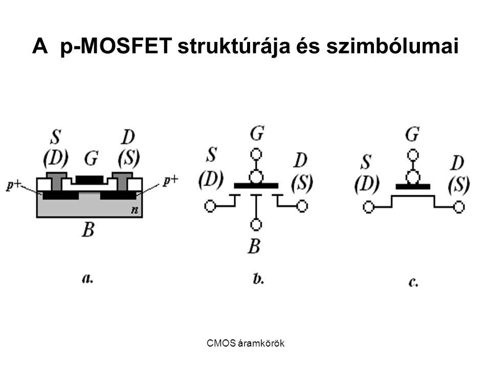 CMOS áramkörök A p-MOSFET struktúrája és szimbólumai