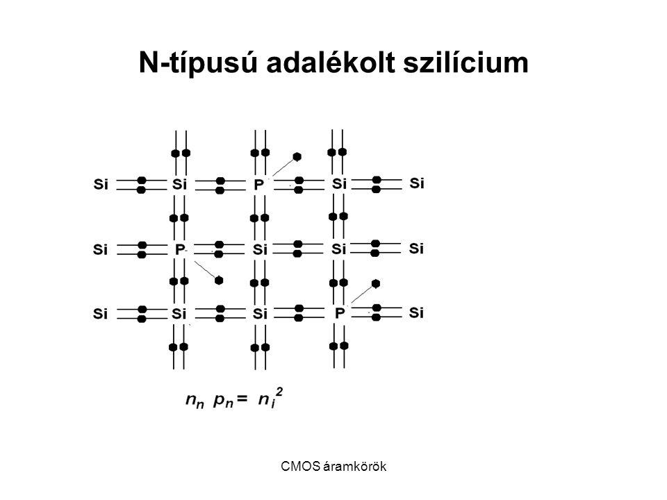 CMOS áramkörök Duális terhelésű CMOS kapuk (NOR). Y = A + B