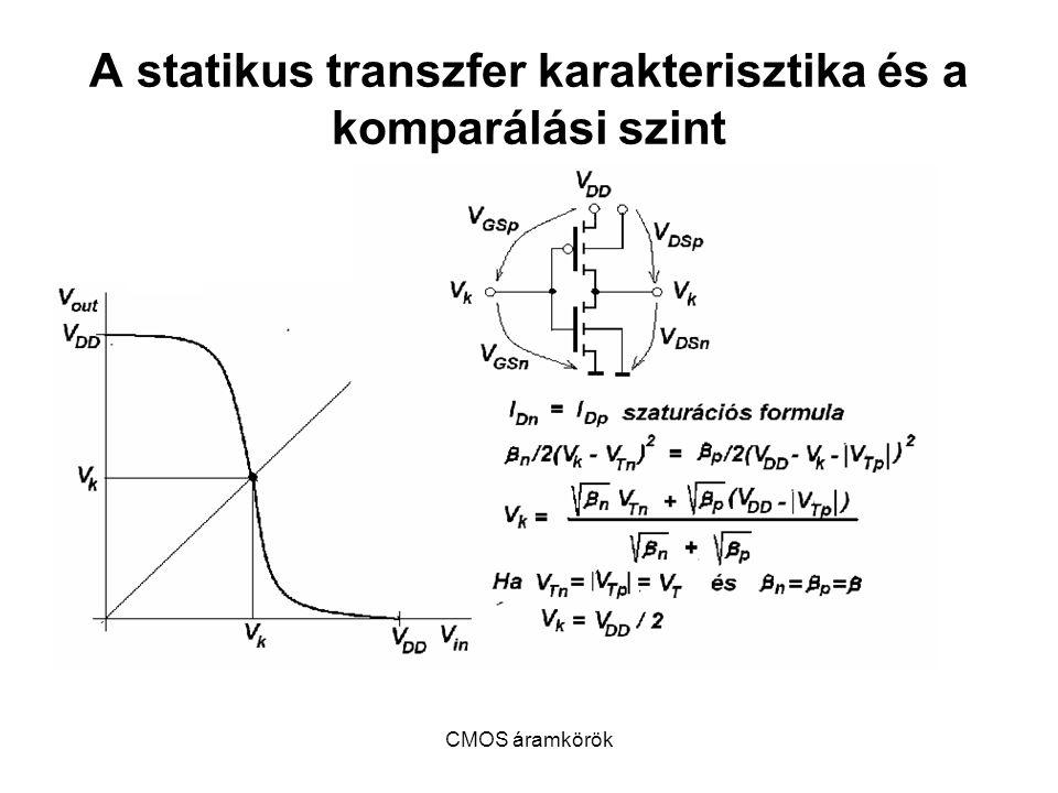 CMOS áramkörök A statikus transzfer karakterisztika és a komparálási szint