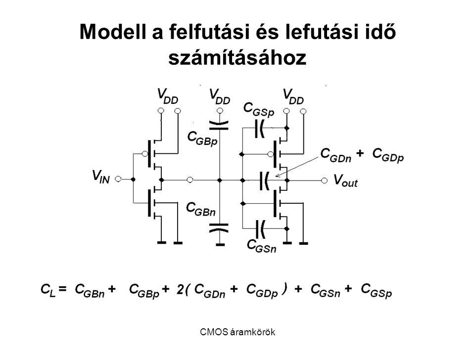 CMOS áramkörök Modell a felfutási és lefutási idő számításához