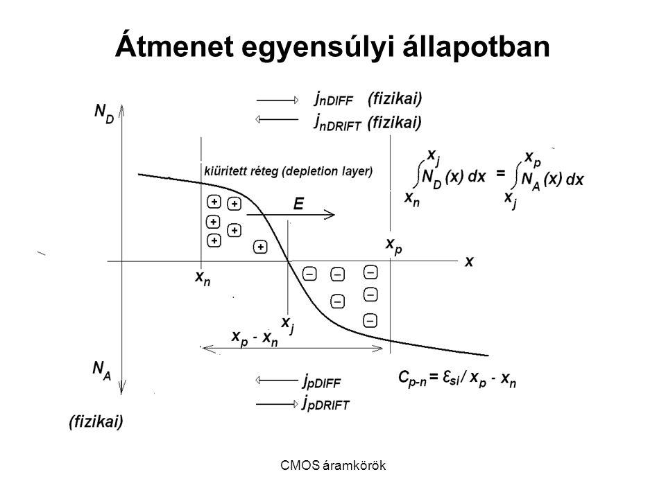 CMOS áramkörök Átmenet egyensúlyi állapotban