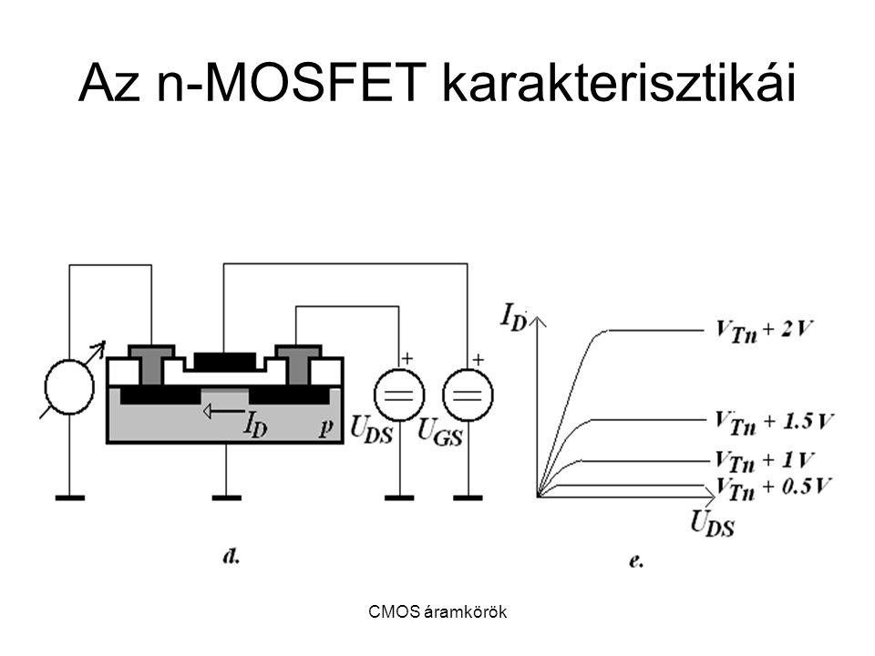 CMOS áramkörök Az n-MOSFET karakterisztikái
