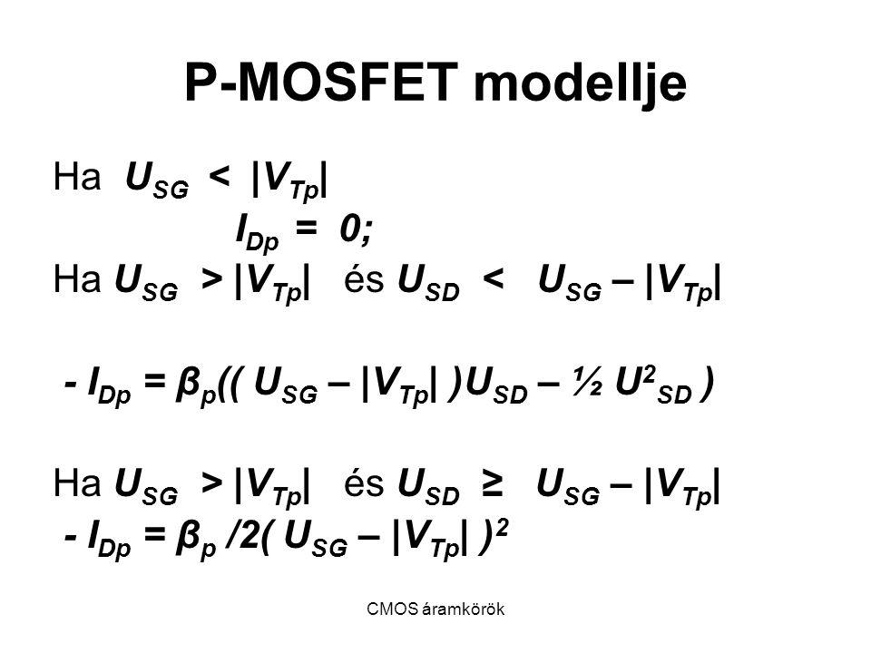 CMOS áramkörök P-MOSFET modellje Ha U SG < |V Tp | I Dp = 0; Ha U SG > |V Tp | és U SD < U SG – |V Tp | - I Dp = β p (( U SG – |V Tp | )U SD – ½ U 2 S
