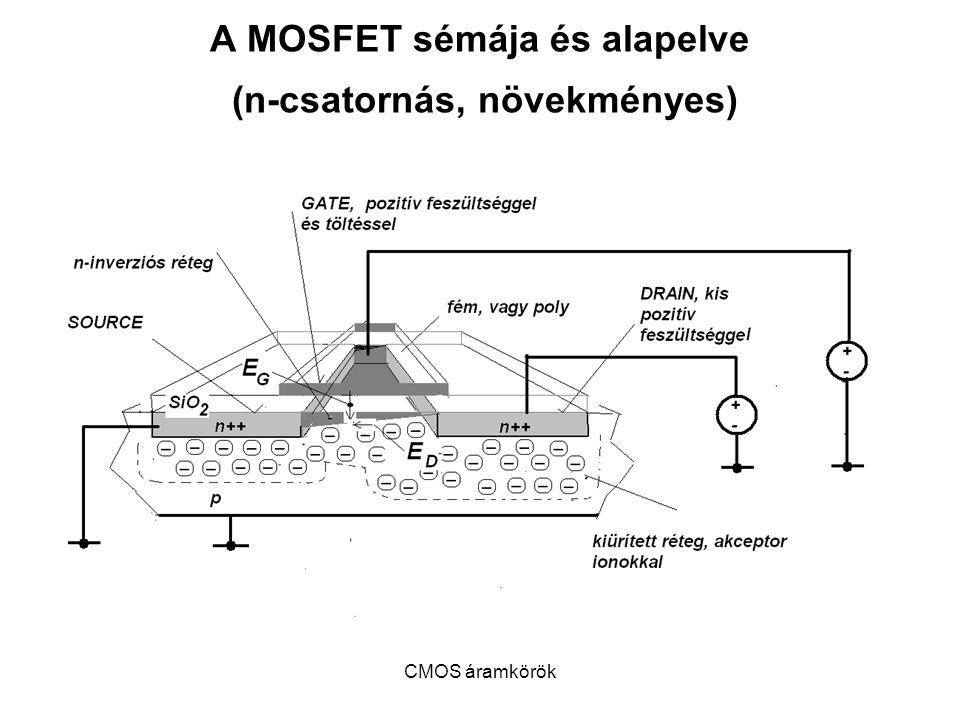 CMOS áramkörök A MOSFET sémája és alapelve (n-csatornás, növekményes)