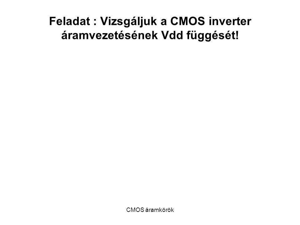 CMOS áramkörök Feladat : Vizsgáljuk a CMOS inverter áramvezetésének Vdd függését!