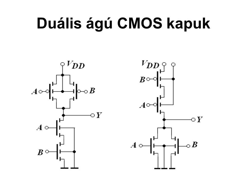 CMOS áramkörök Duális ágú CMOS kapuk