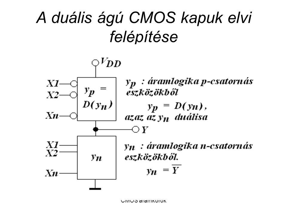 CMOS áramkörök A duális ágú CMOS kapuk elvi felépítése
