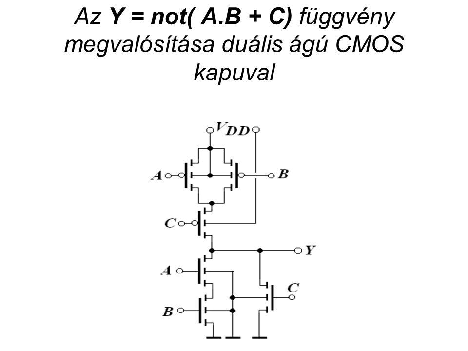 CMOS áramkörök Az Y = not( A.B + C) függvény megvalósítása duális ágú CMOS kapuval